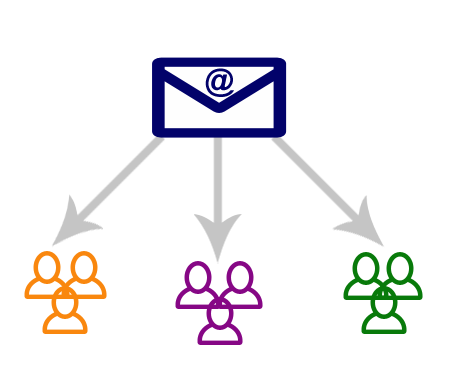 email list segmentation for improved email campaigns