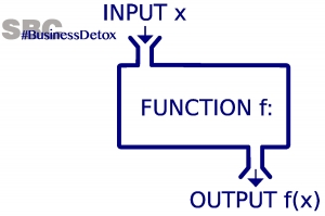 Finding Your Business' Function